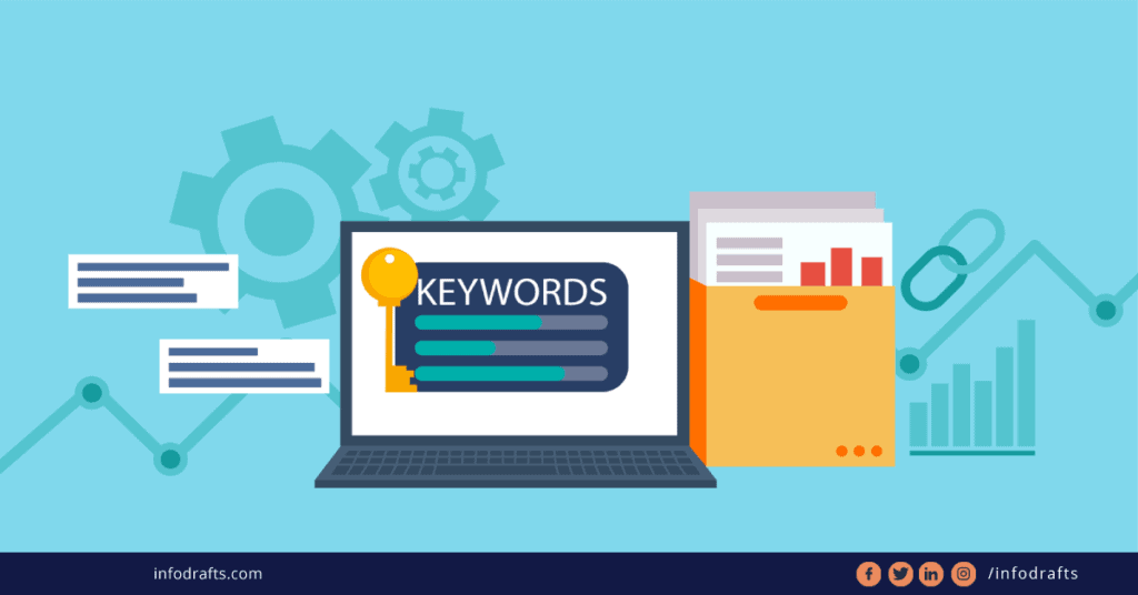 Keyword Research Strategy: Still Important In 2021