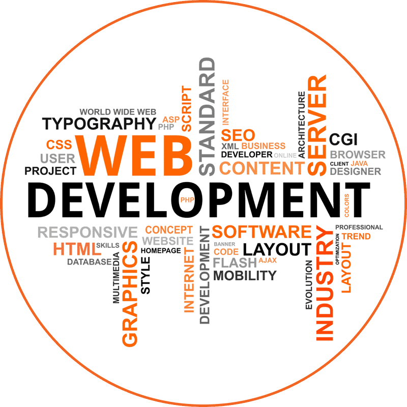 From Idea To Website